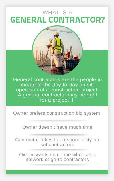 What's the Difference? A General Contractor vs  A